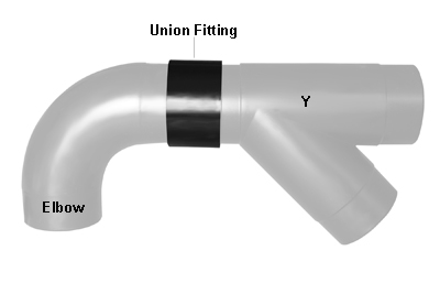 Sample use for Union Fitting